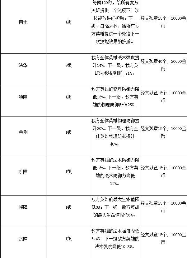 qq餐厅5级外挂_qq堂无挂网址_qq堂外挂__ - www.zhuojiewang.com