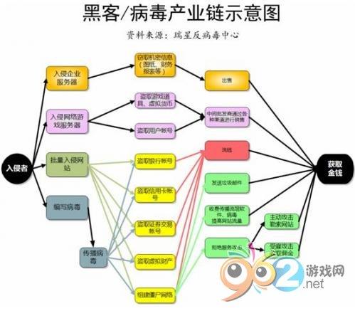 云顶国际平台 1